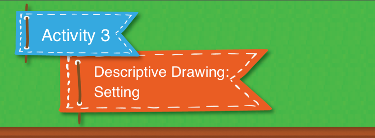 descriptive setting paragraph Don't tell me: writing descriptive setting paragraphs unit 5: don't tell me: writing descriptive setting paragraphs lesson 7: writing where we are.